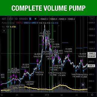 Tradingview Strategy Complete Volume Pump