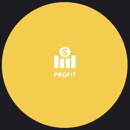 Tradingview Strategies Partner Program